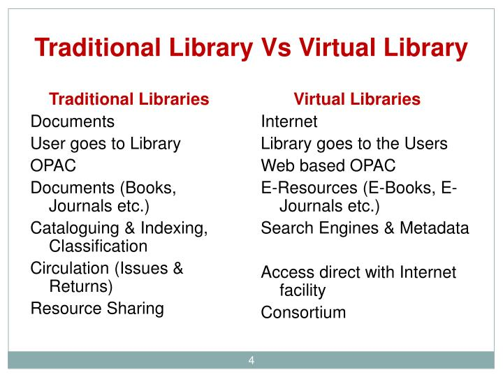 Traditional Library Vs Virtual Library