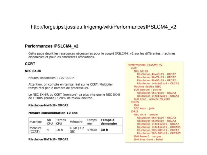 http://forge.ipsl.jussieu.fr/igcmg/wiki/PerformancesIPSLCM4_v2