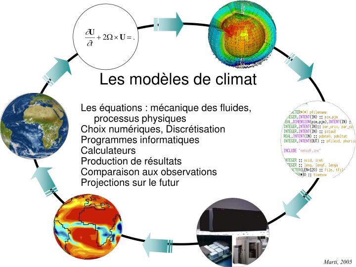 Les modèles de climat
