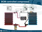 bcm controlled compressor