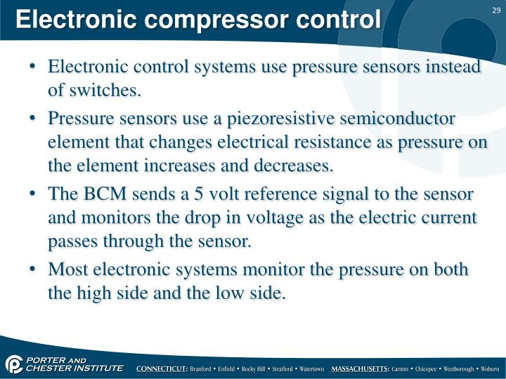 Electronic compressor control