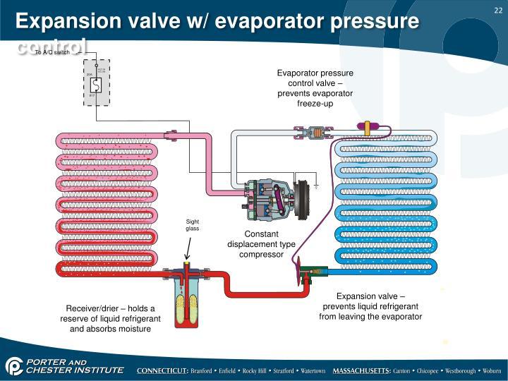 Expansion valve w/ evaporator pressure control