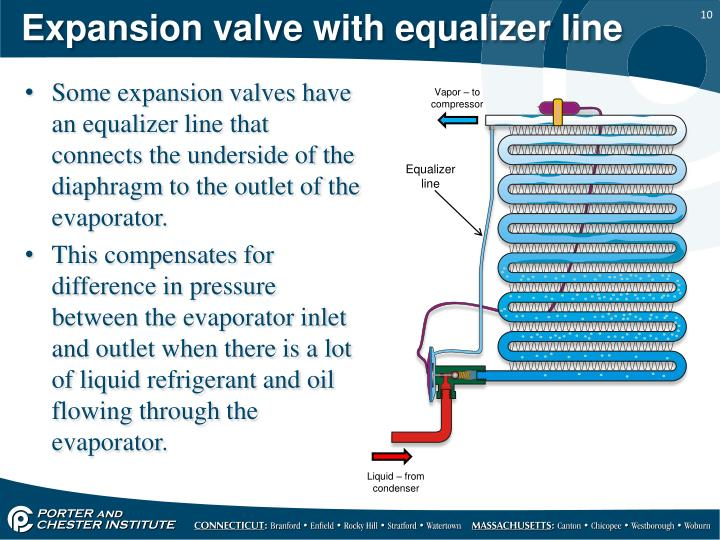Expansion valve with equalizer line