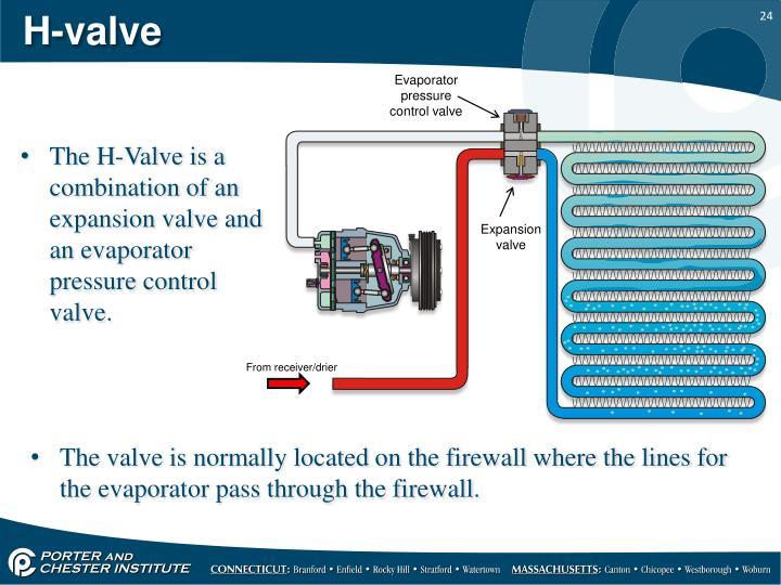 H-valve