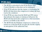pcm data