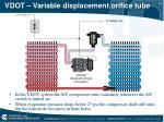 vdot variable displacement orifice tube
