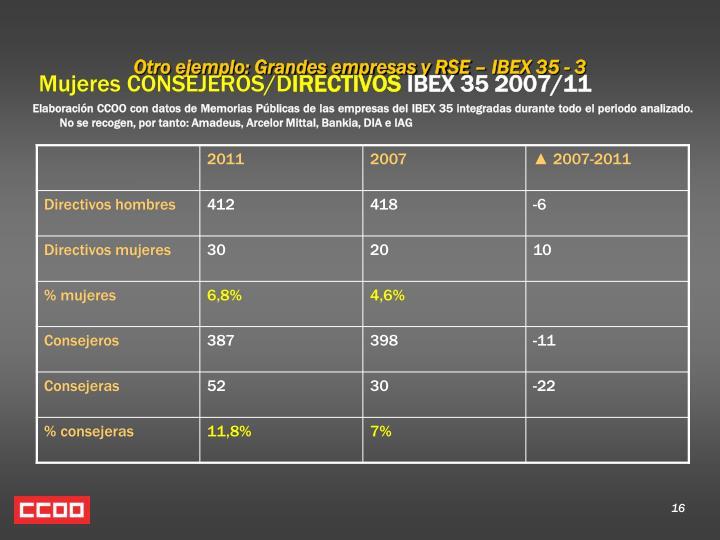 Otro ejemplo: Grandes empresas y RSE – IBEX 35 - 3