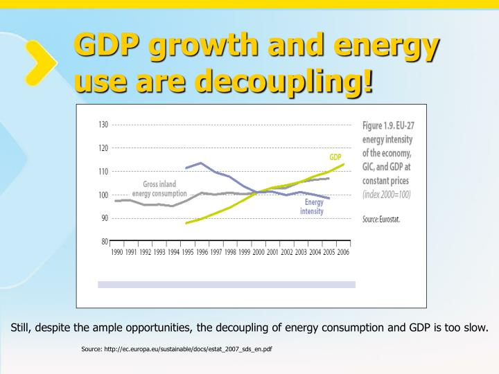 GDP growth and energy use are decoupling!