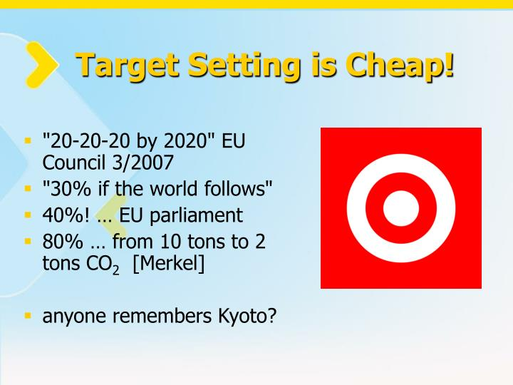 Target Setting is Cheap!