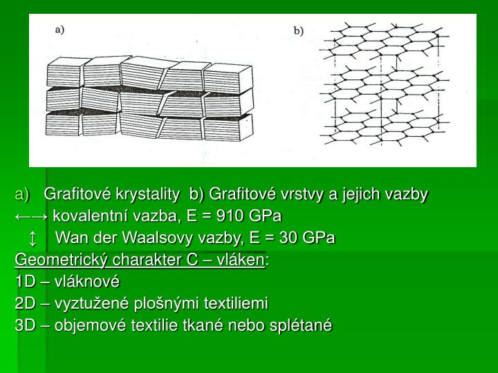 Grafitové krystality  b) Grafitové vrstvy a jejich vazby