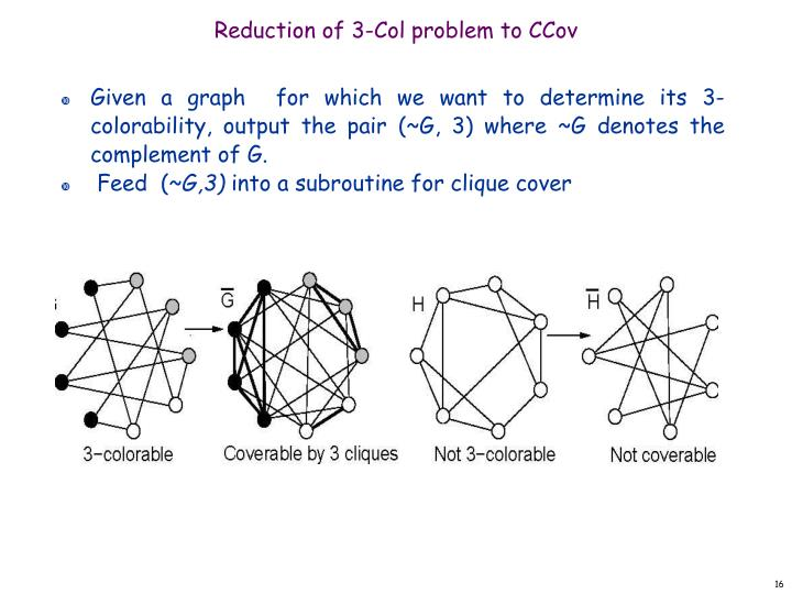 Reduction of 3-Col problem to CCov