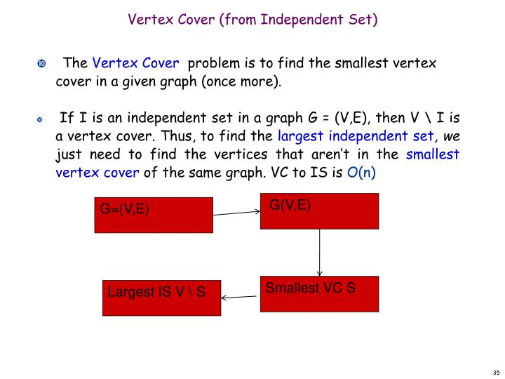 Vertex Cover (from Independent Set)
