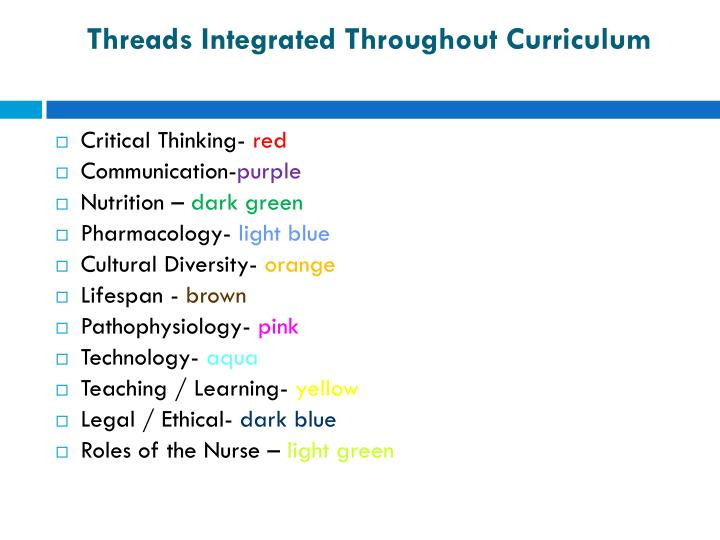 Threads Integrated Throughout Curriculum