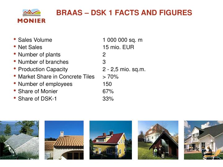 BRAAS – DSK 1 FACTS AND FIGURES