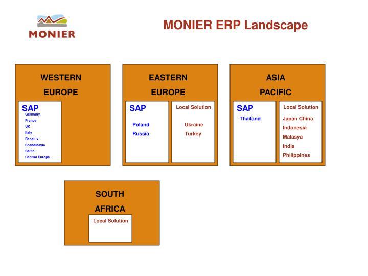 MONIER ERP Landscape