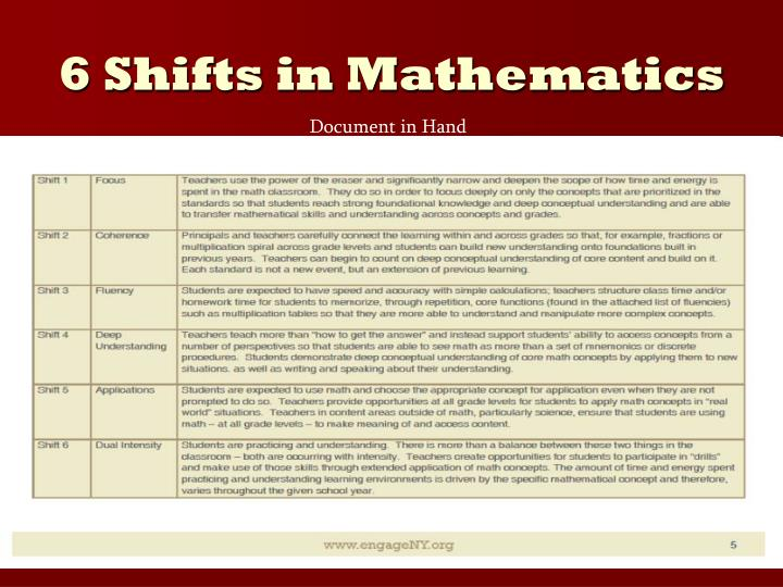 6 Shifts in Mathematics
