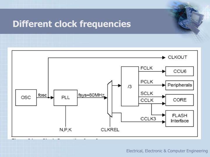 Different clock frequencies