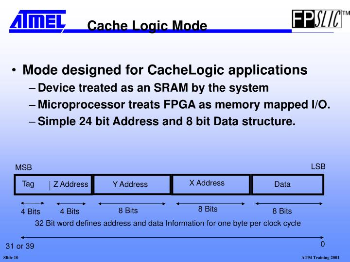Mode designed for CacheLogic applications