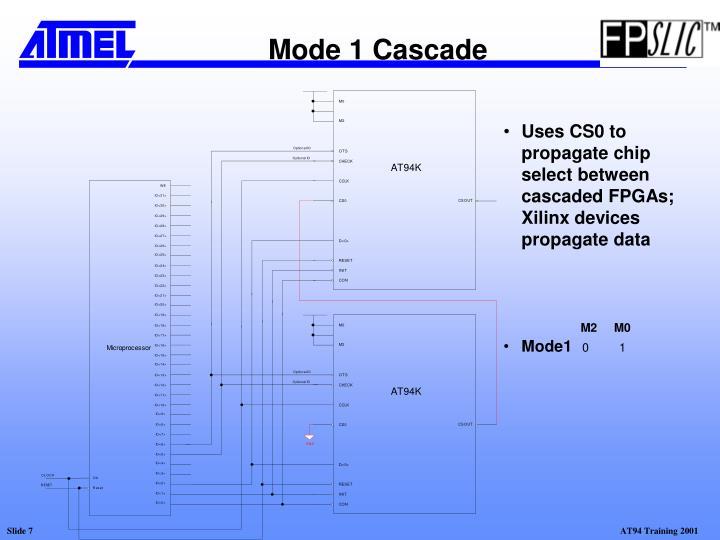 Mode 1 Cascade