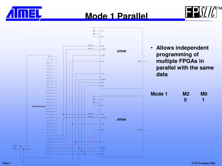 Mode 1 Parallel