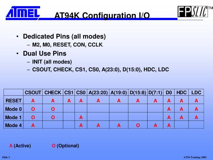 AT94K Configuration I/O