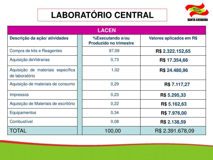 LABORATÓRIO CENTRAL