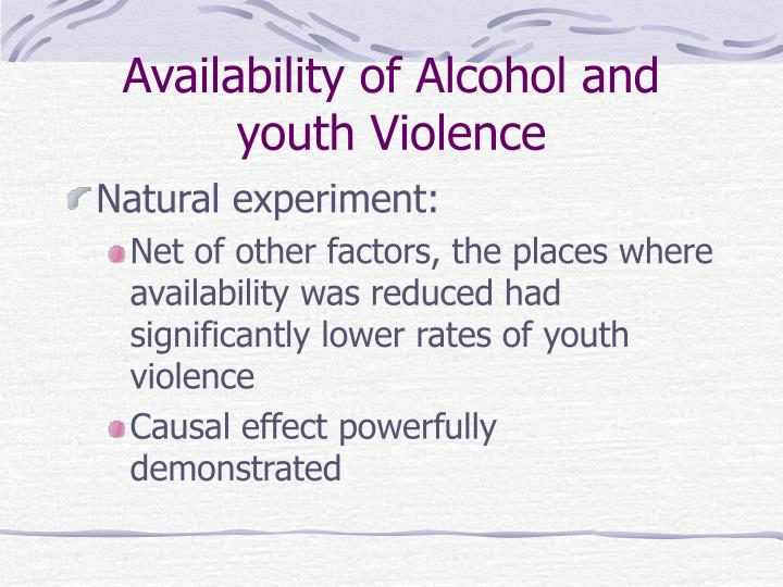 Availability of Alcohol and youth Violence