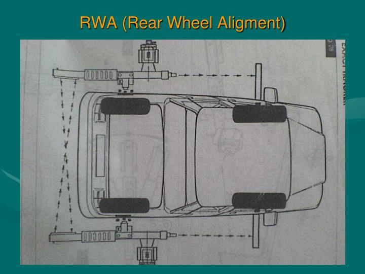RWA (Rear Wheel Aligment)