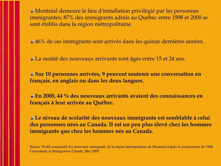 Montréal demeure le lieu d'installation privilégié par les personnes immigrantes: 87% des immigrants admis au Québec entre 1998 et 2000 se sont établis dans la région métropolitaine.