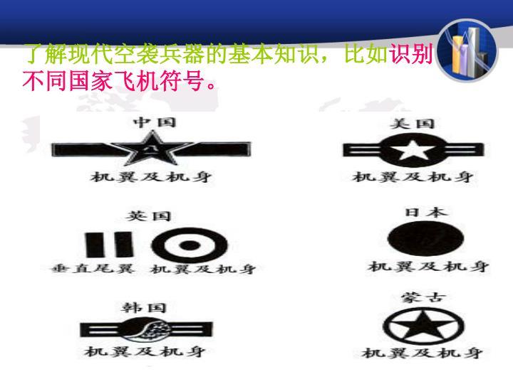 了解现代空袭兵器的基本知识,比如