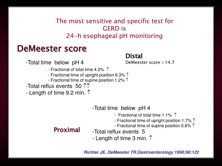 The most sensitive and specific test for GERD is