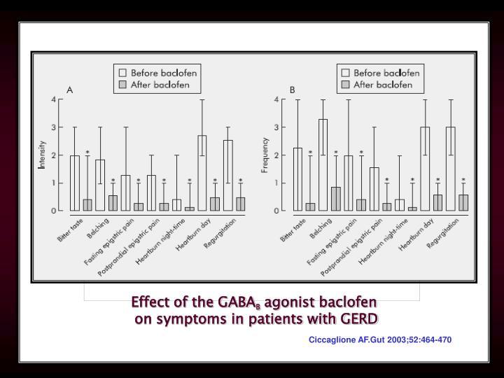 Effect of the GABA