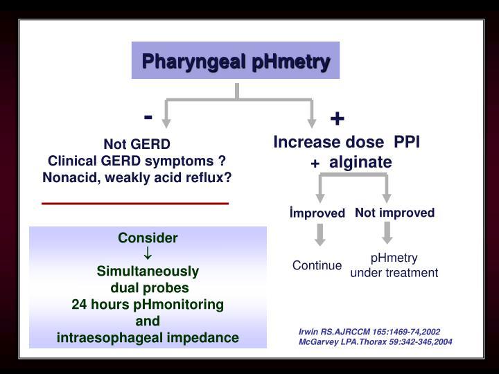 Pharyngeal pHmetry