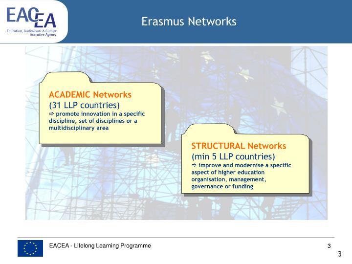 Erasmus Networks