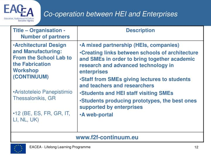 Co-operation between HEI and Enterprises