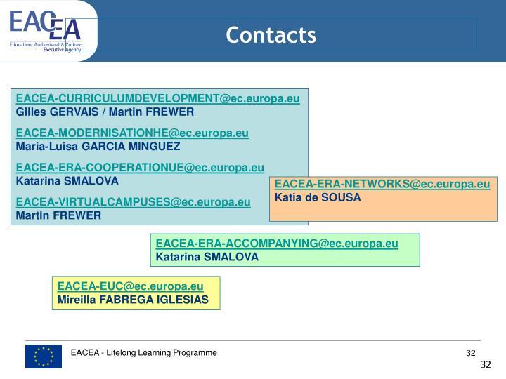 EACEA-ERA-NETWORKS@ec.europa.eu
