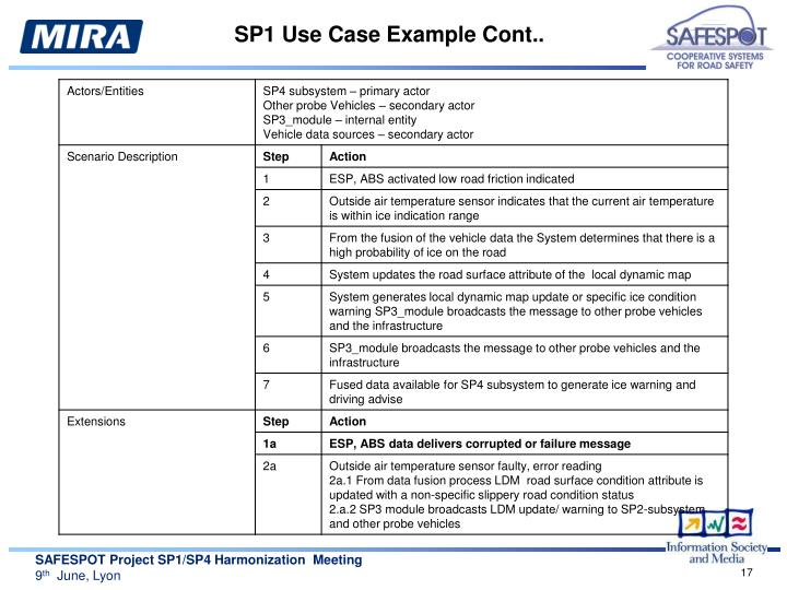 SP1 Use Case Example Cont..