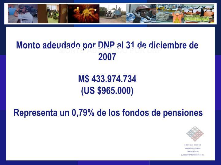 Monto adeudado por DNP al 31 de diciembre de 2007