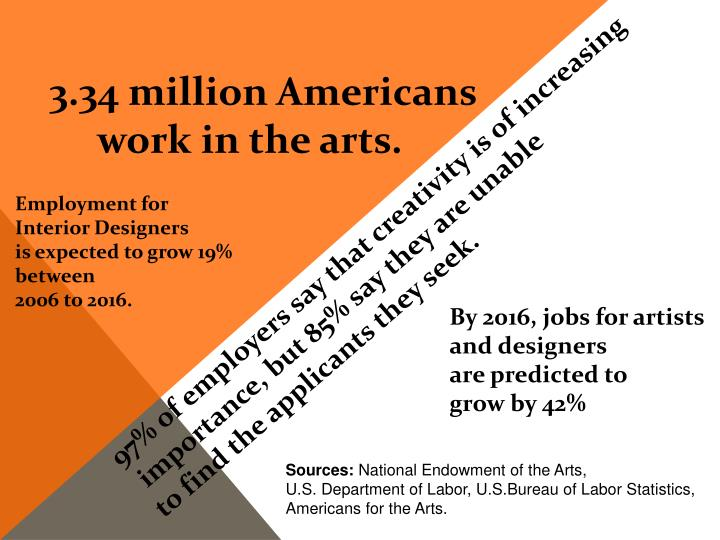 3.34 million Americans