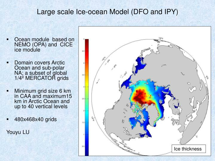 Large scale Ice-ocean Model (DFO and IPY)