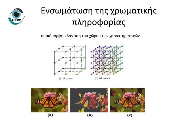 Ενσωμάτωση της χρωματικής πληροφορίας