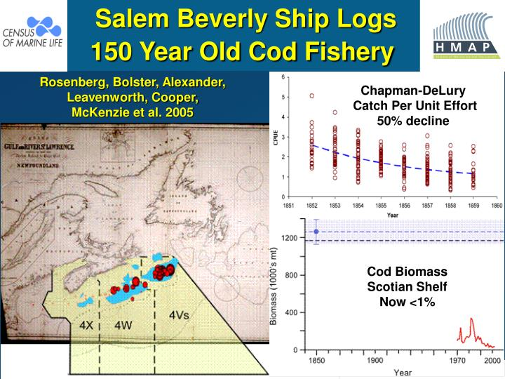 Salem Beverly Ship Logs