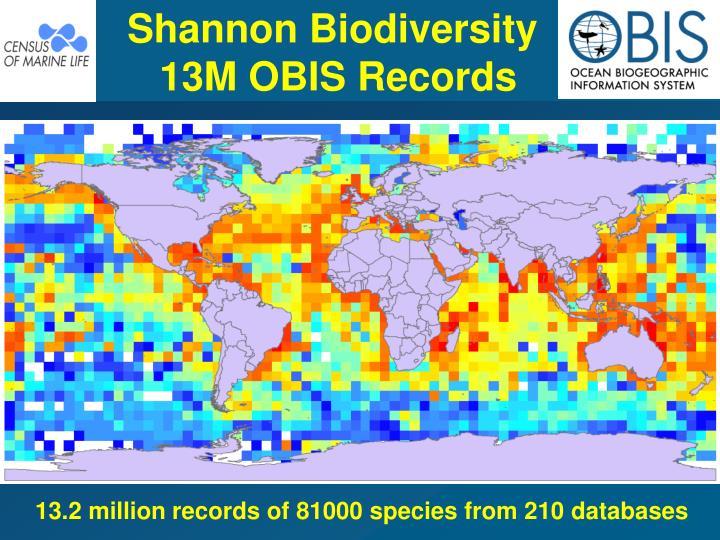 Shannon Biodiversity
