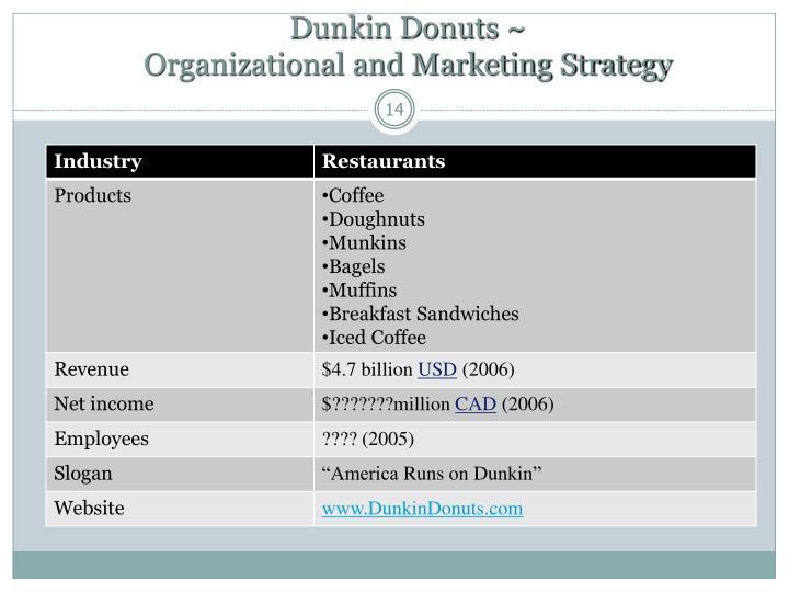 Dunkin Donuts ~