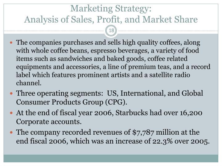 Marketing Strategy: