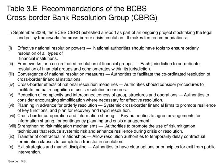 Table 3.E  Recommendations of the BCBS Cross-border Bank Resolution Group (CBRG)