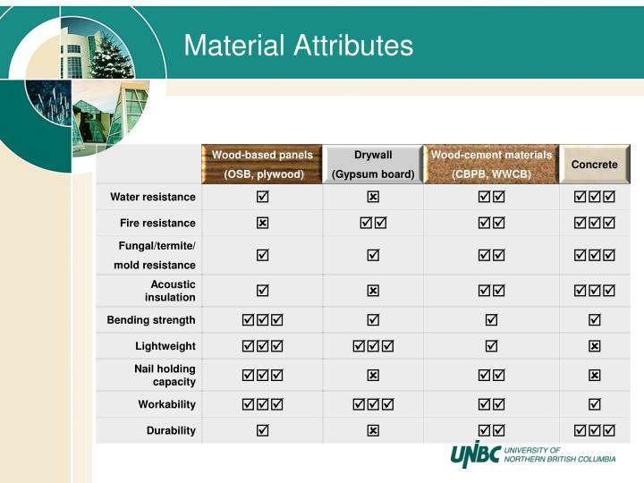 Material Attributes