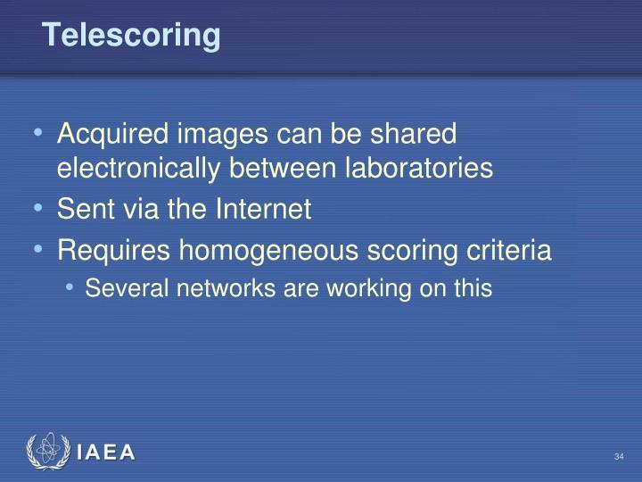 Telescoring