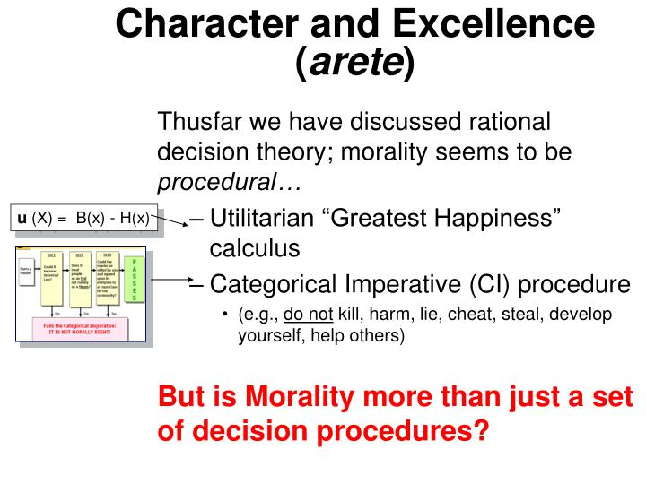 Virtue ethics on cheating