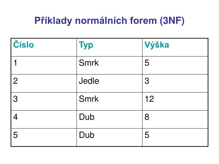 Příklady normálních forem (
